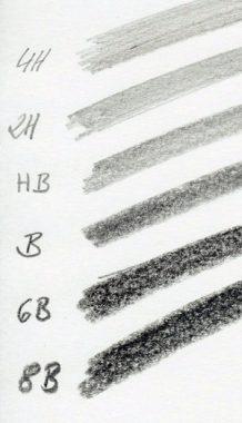 Verschiedene Härtegrade von Bleistiften